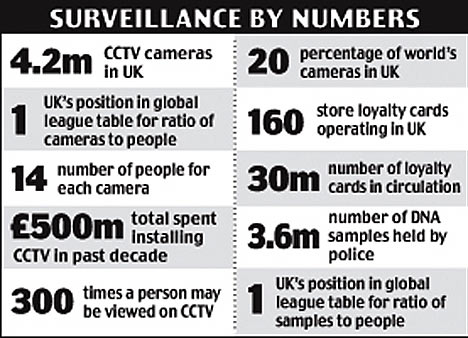 surveillance_by_the_numbers
