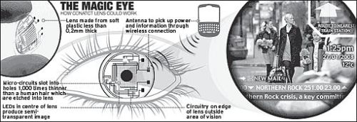 Wireless Contact Lenses Transmit Computer Images And Data