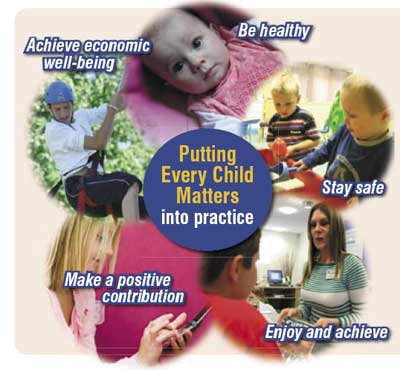 eilisbogueictportfolio every child matters