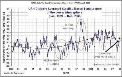 nasa_cooling_graph